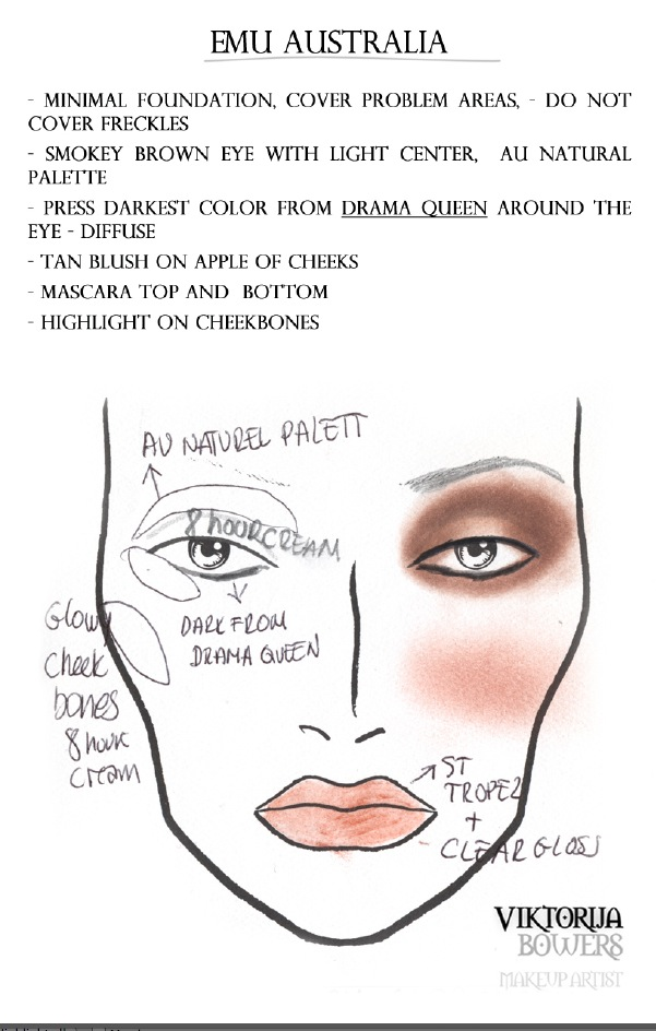 Face chart for Emu Australis Fall 2012 fashion show makeup look